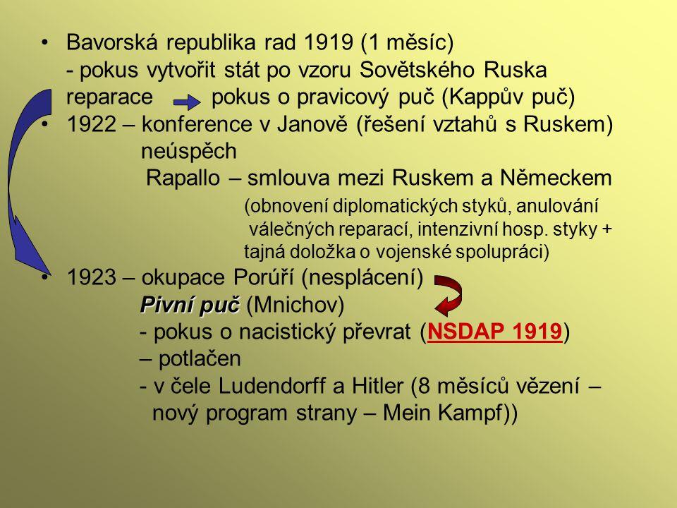 Bavorská republika rad 1919 (1 měsíc)