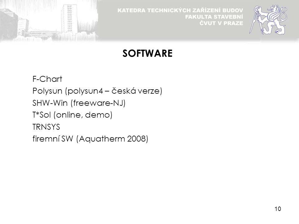 SOFTWARE F-Chart Polysun (polysun4 – česká verze)