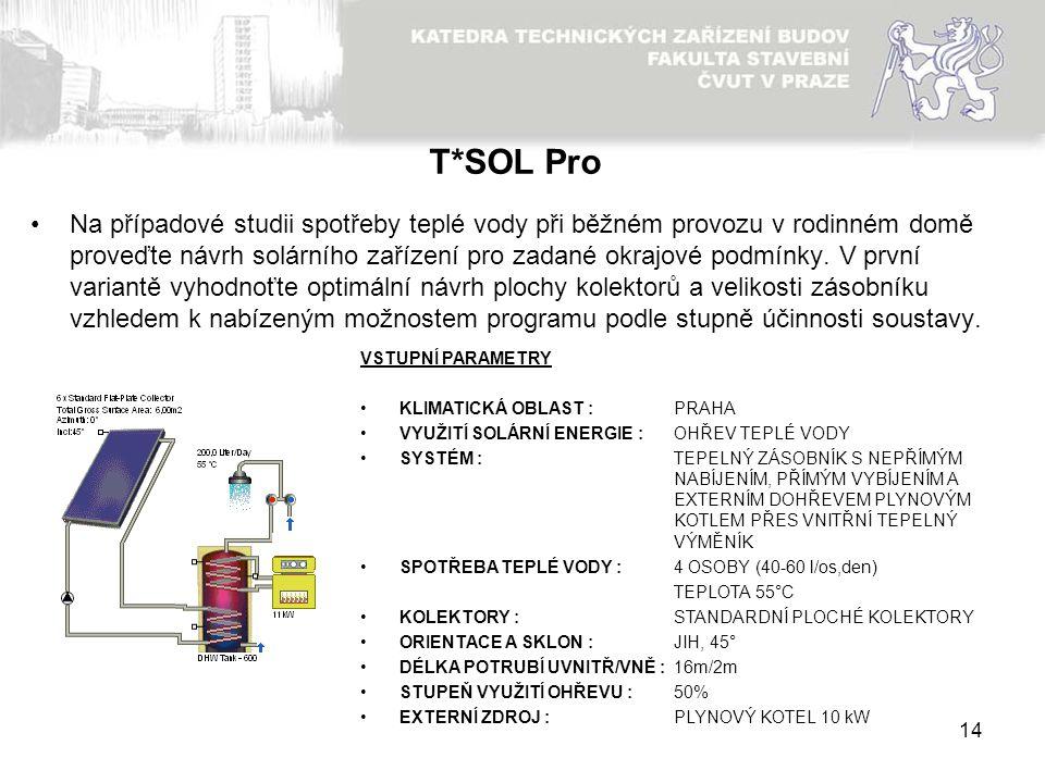 T*SOL Pro