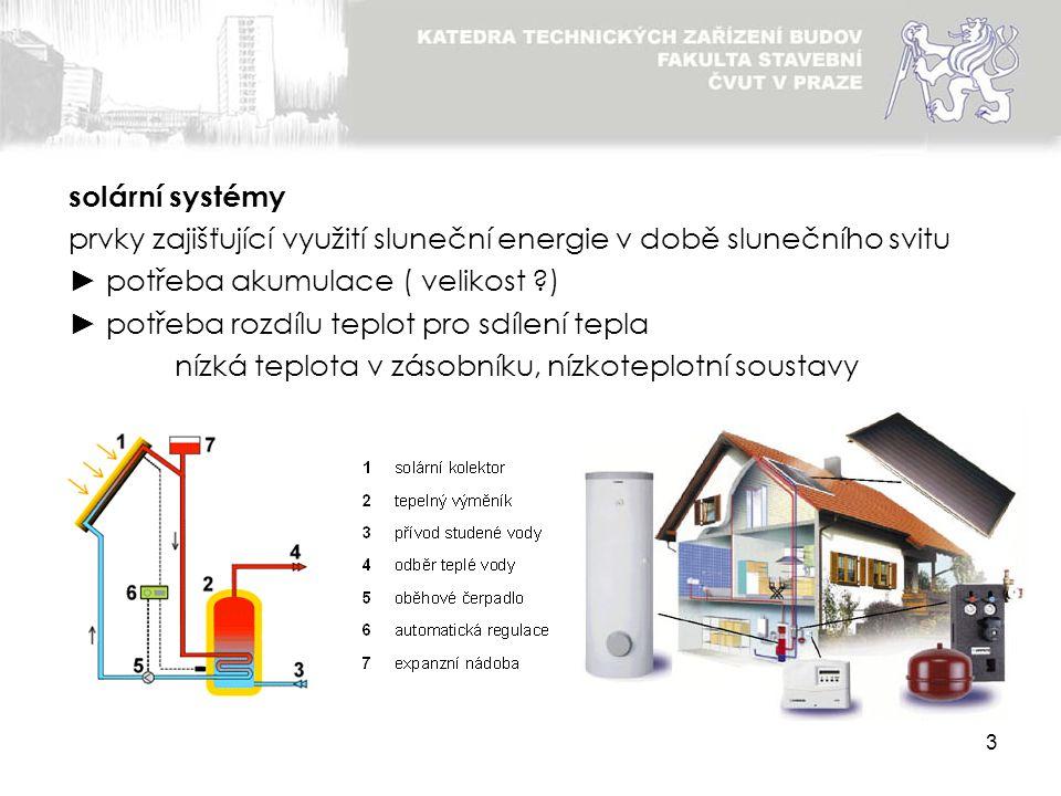 solární systémy prvky zajišťující využití sluneční energie v době slunečního svitu. ► potřeba akumulace ( velikost )