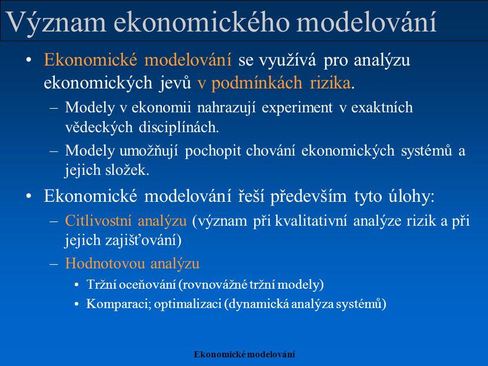 Význam ekonomického modelování