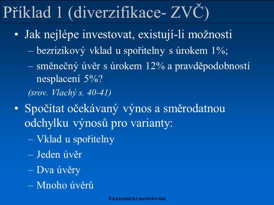 Příklad 1 (diverzifikace- ZVČ)