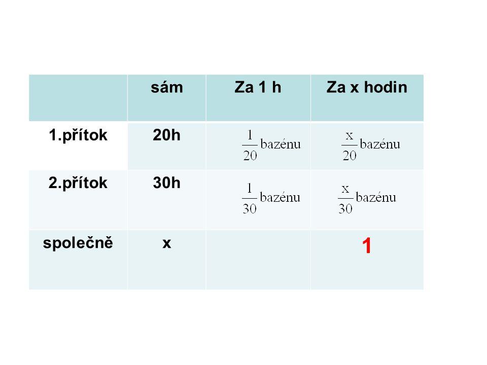 sám Za 1 h Za x hodin 1.přítok 20h 2.přítok 30h společně x 1
