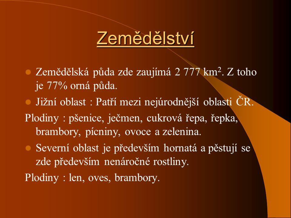 Zemědělství Zemědělská půda zde zaujímá 2 777 km2. Z toho je 77% orná půda. Jižní oblast : Patří mezi nejúrodnější oblasti ČR.