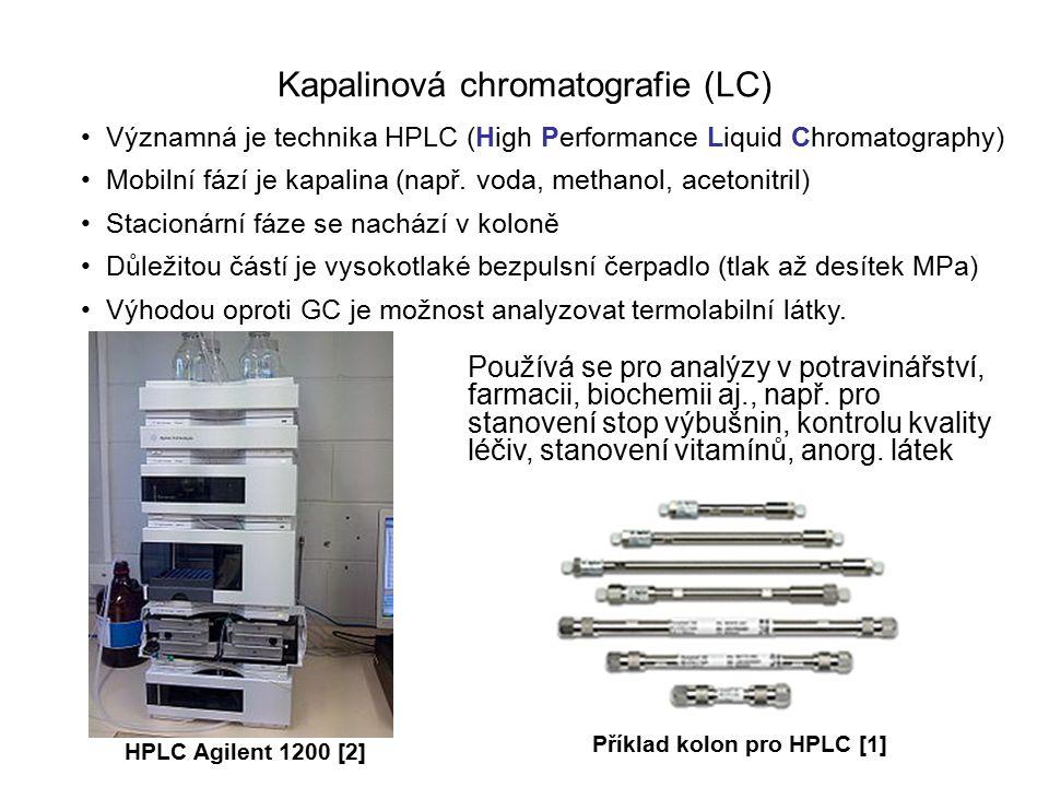 Kapalinová chromatografie (LC)