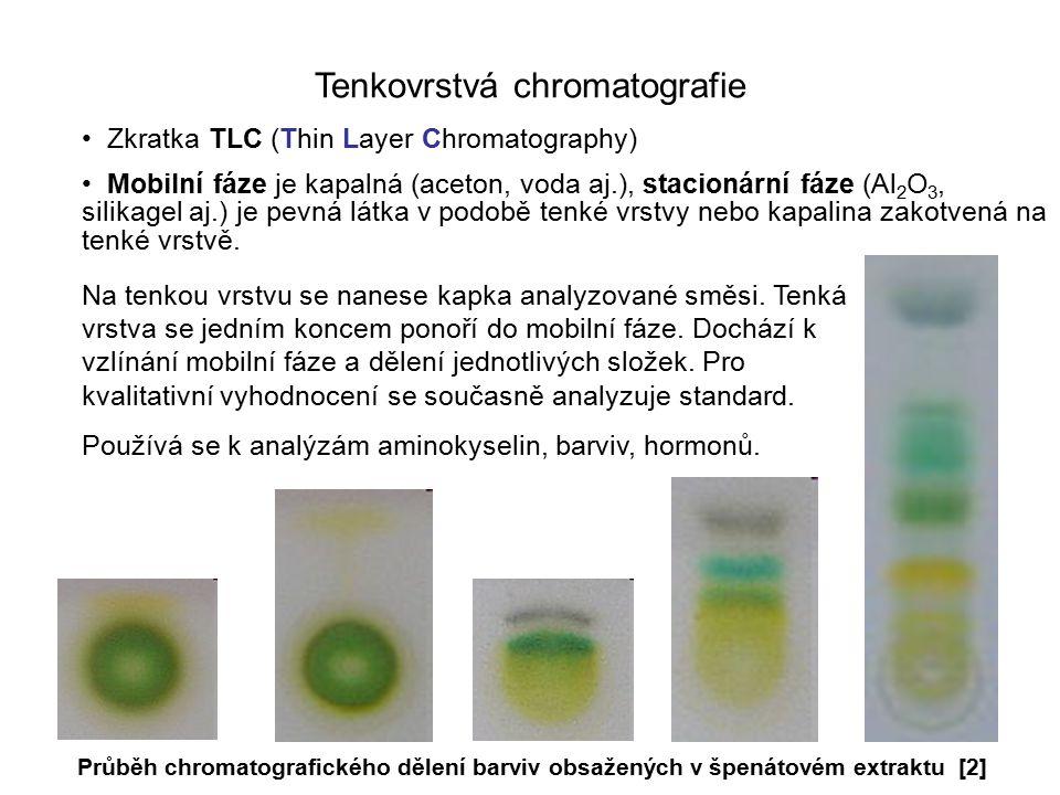 Tenkovrstvá chromatografie