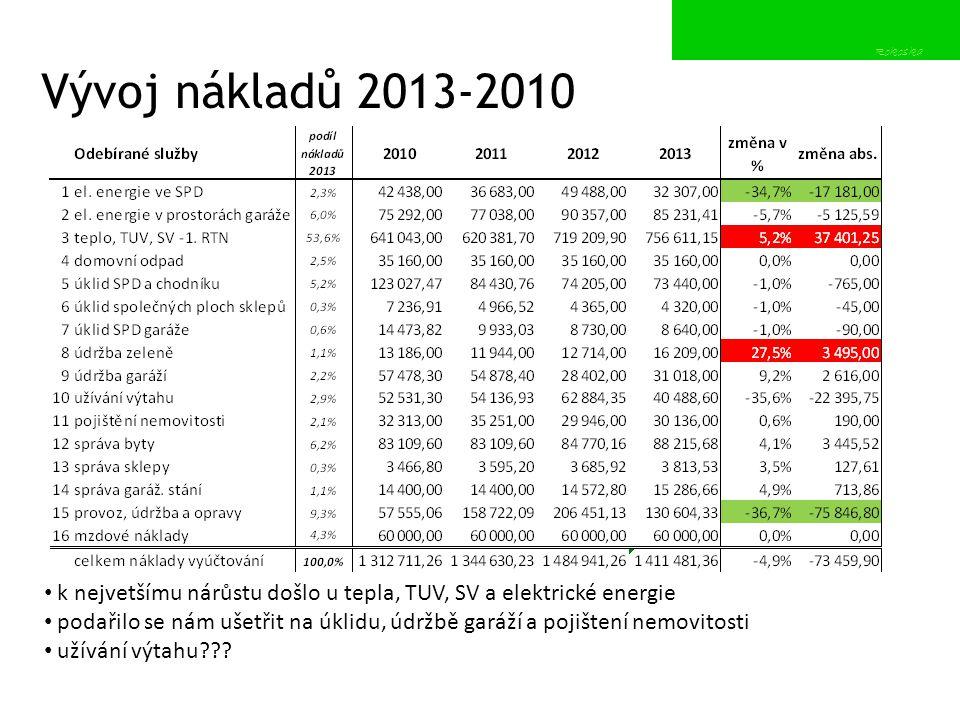Rokoska Vývoj nákladů 2013-2010. k nejvetšímu nárůstu došlo u tepla, TUV, SV a elektrické energie.