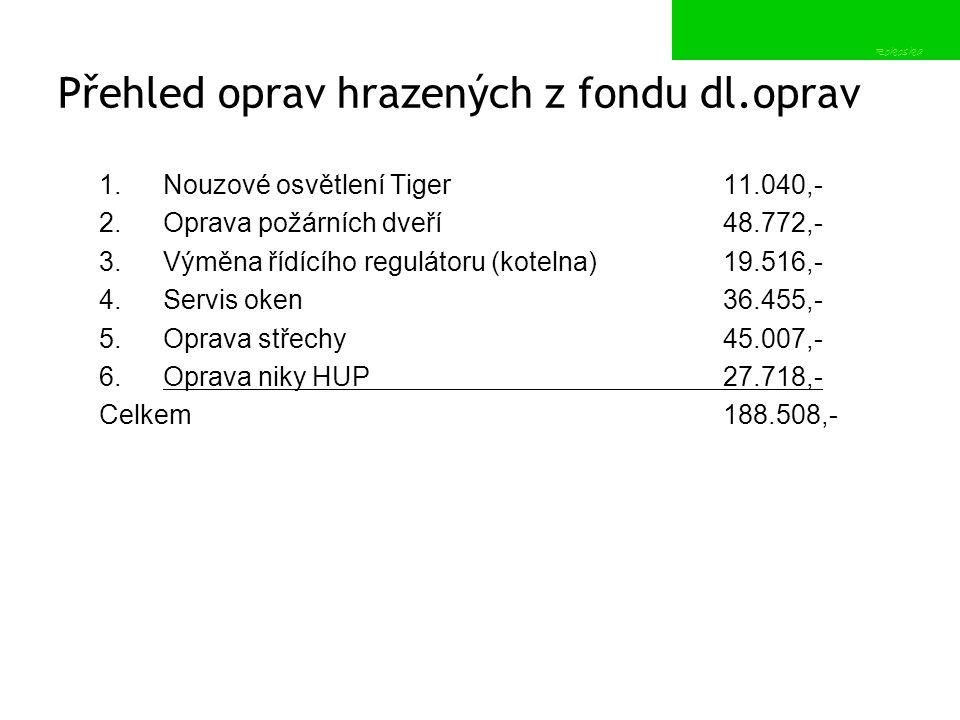 Přehled oprav hrazených z fondu dl.oprav