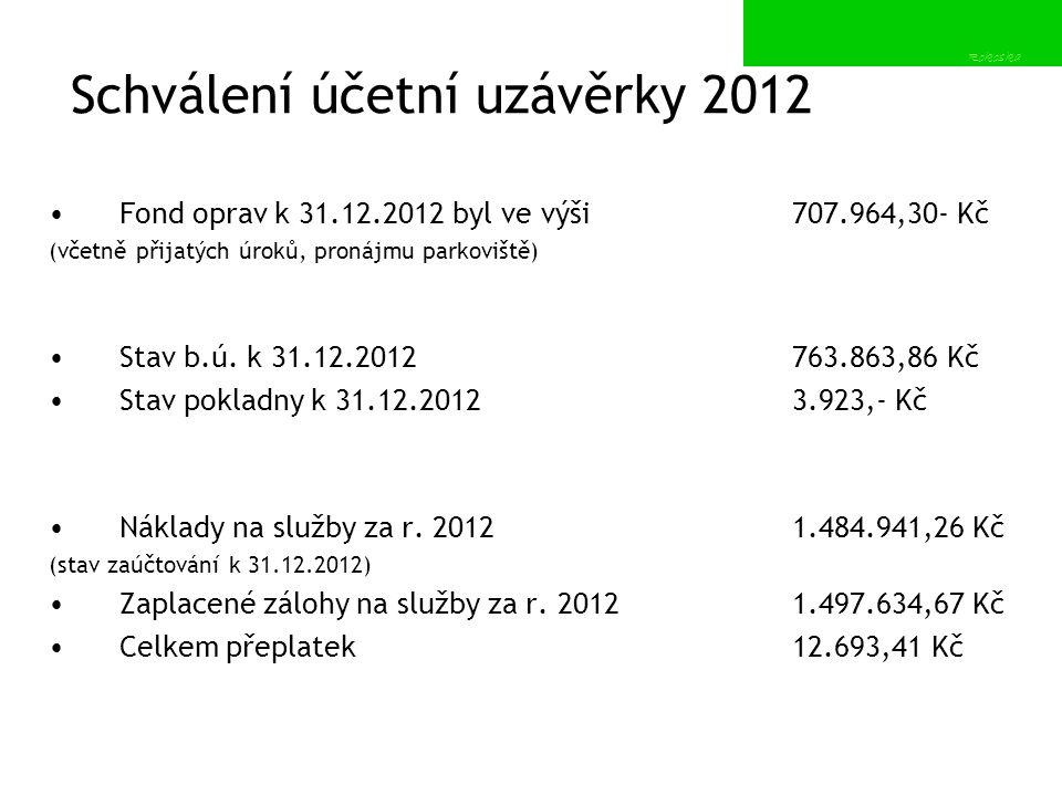 Schválení účetní uzávěrky 2012