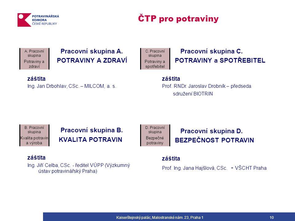 ČTP pro potraviny Pracovní skupina A. POTRAVINY A ZDRAVÍ
