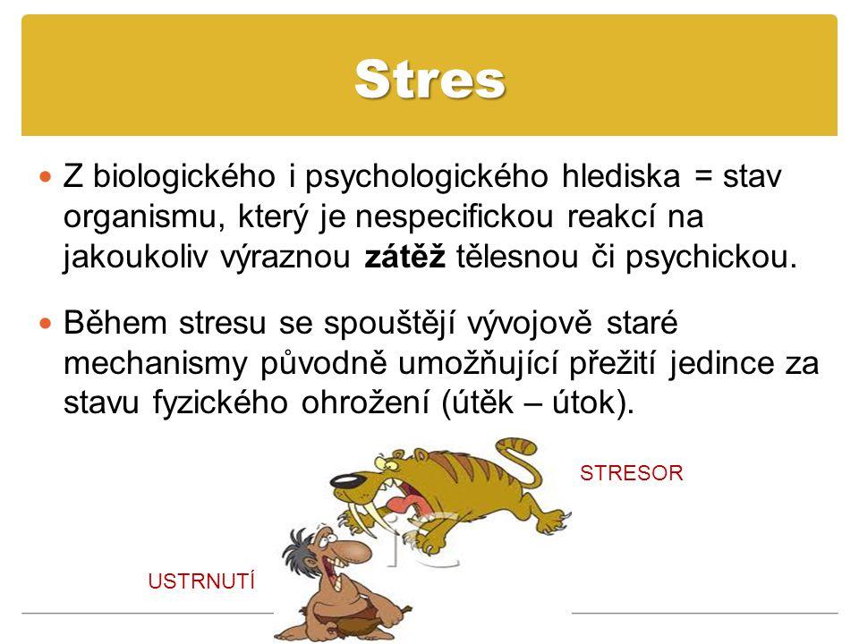 Stres Z biologického i psychologického hlediska = stav organismu, který je nespecifickou reakcí na jakoukoliv výraznou zátěž tělesnou či psychickou.