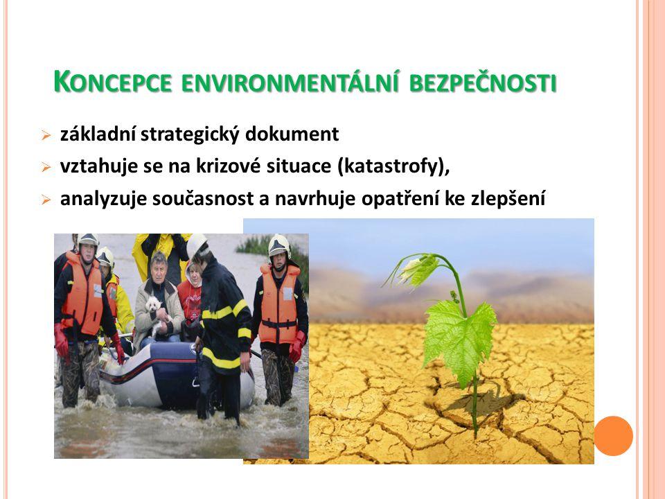 Koncepce environmentální bezpečnosti