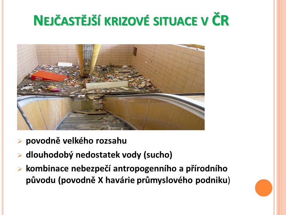 Nejčastější krizové situace v ČR