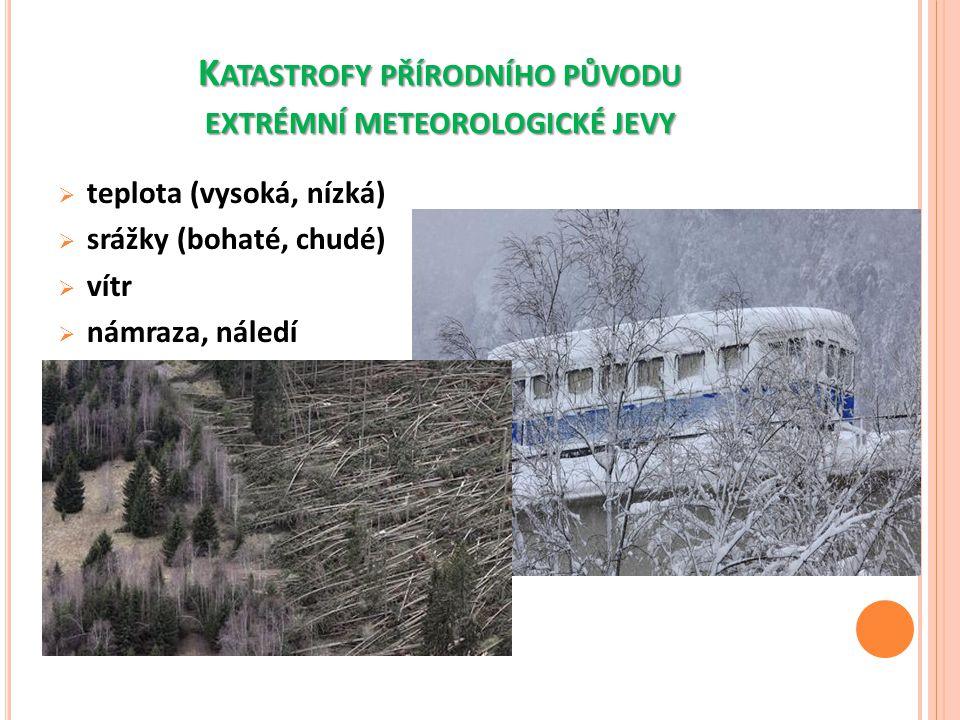 Katastrofy přírodního původu extrémní meteorologické jevy