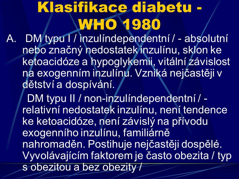 Klasifikace diabetu - WHO 1980
