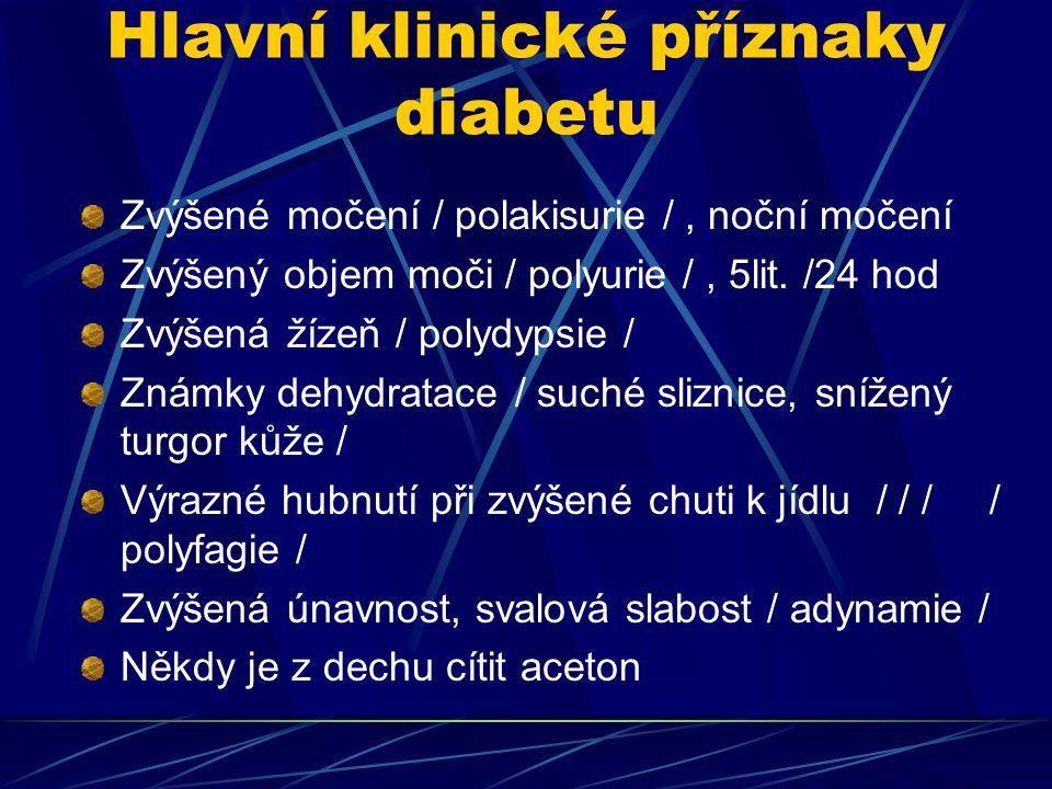 Hlavní klinické příznaky diabetu
