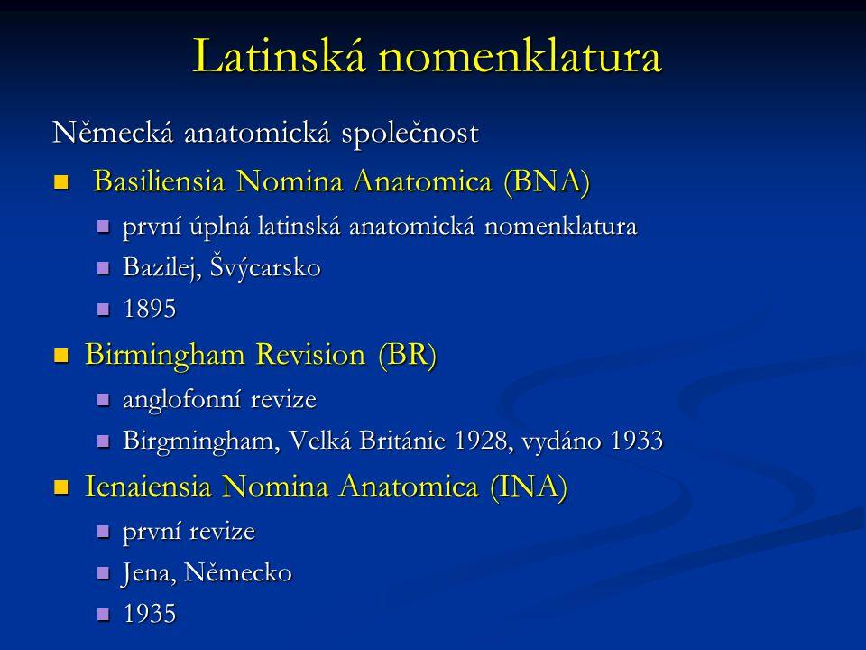 Latinská nomenklatura