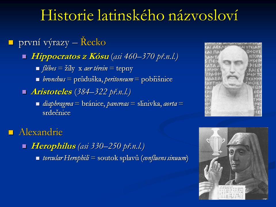 Historie latinského názvosloví