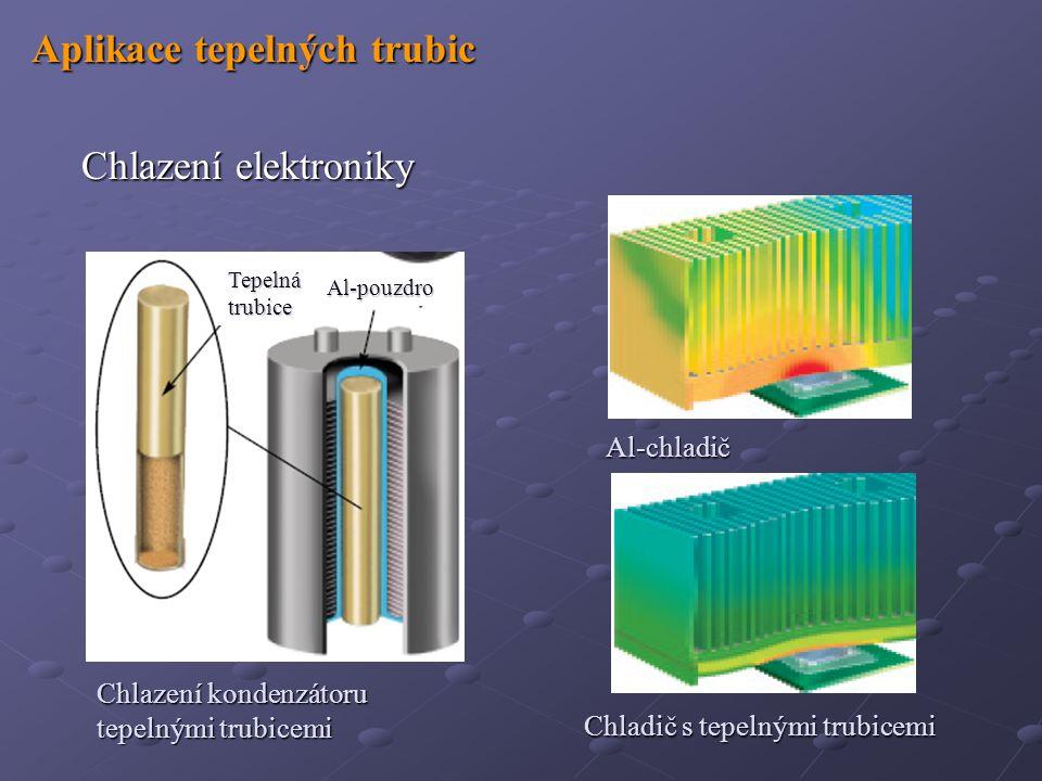 Aplikace tepelných trubic Chlazení elektroniky