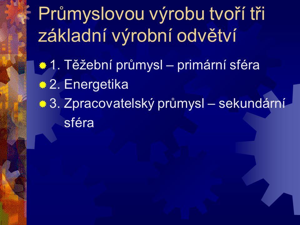 Průmyslovou výrobu tvoří tři základní výrobní odvětví