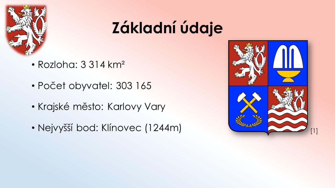 Základní údaje Rozloha: 3 314 km² Počet obyvatel: 303 165