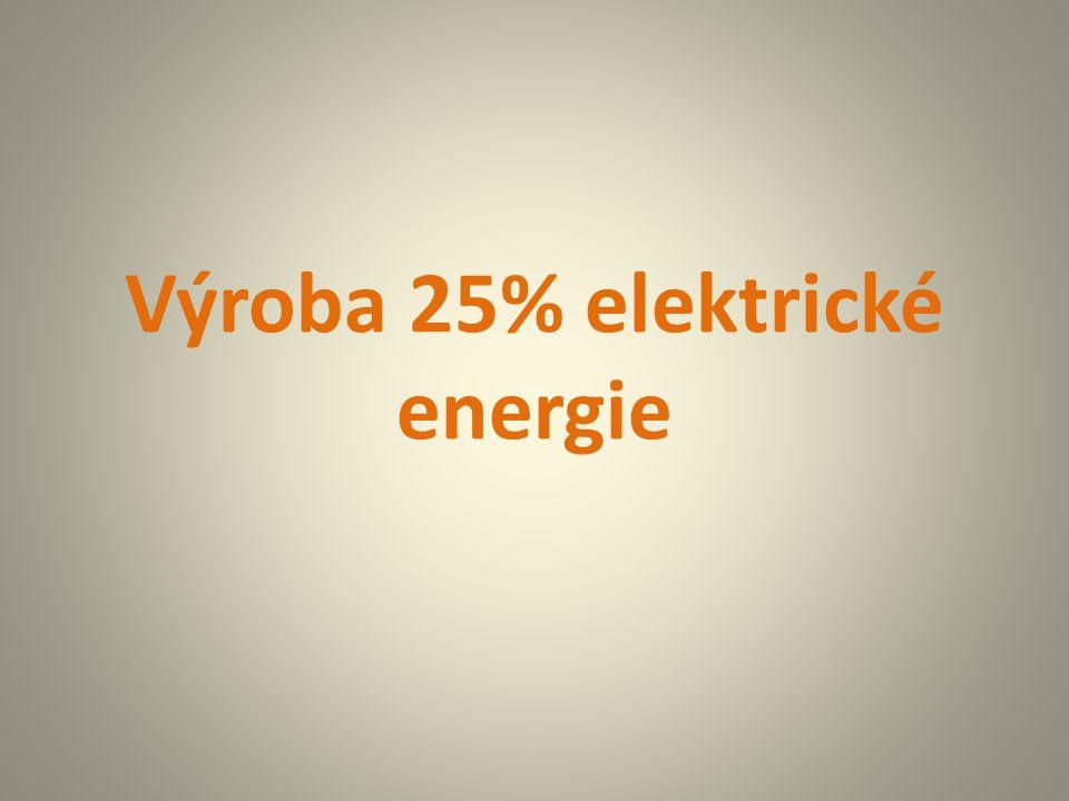 Výroba 25% elektrické energie