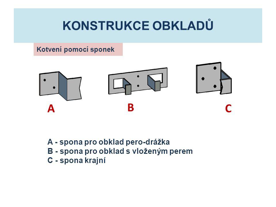 KONSTRUKCE obkladů A B C A - spona pro obklad pero-drážka