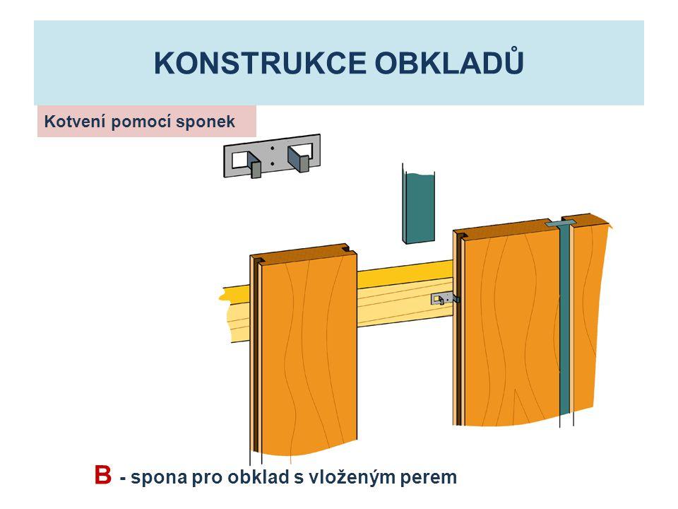 KONSTRUKCE obkladů B - spona pro obklad s vloženým perem Zdroje