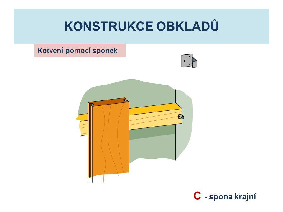 KONSTRUKCE obkladů C - spona krajní Zdroje Kotvení pomocí sponek