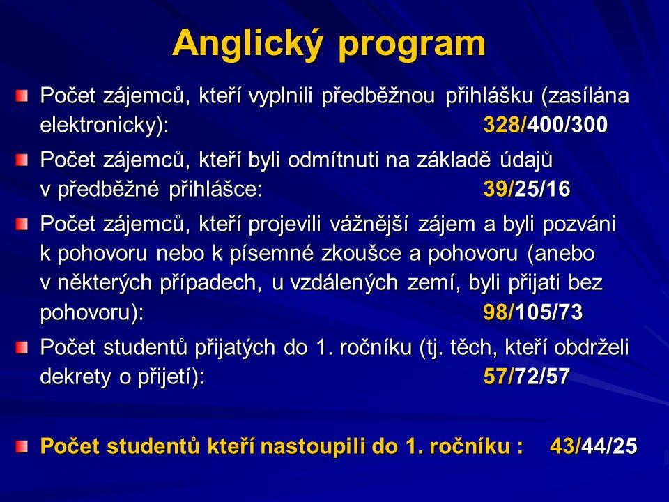 Anglický program Počet zájemců, kteří vyplnili předběžnou přihlášku (zasílána elektronicky): 328/400/300.