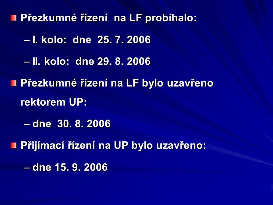 Přezkumné řízení na LF probíhalo: