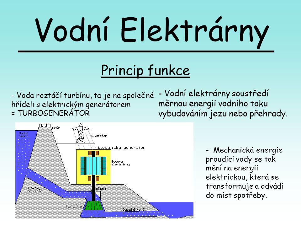 Vodní Elektrárny Princip funkce