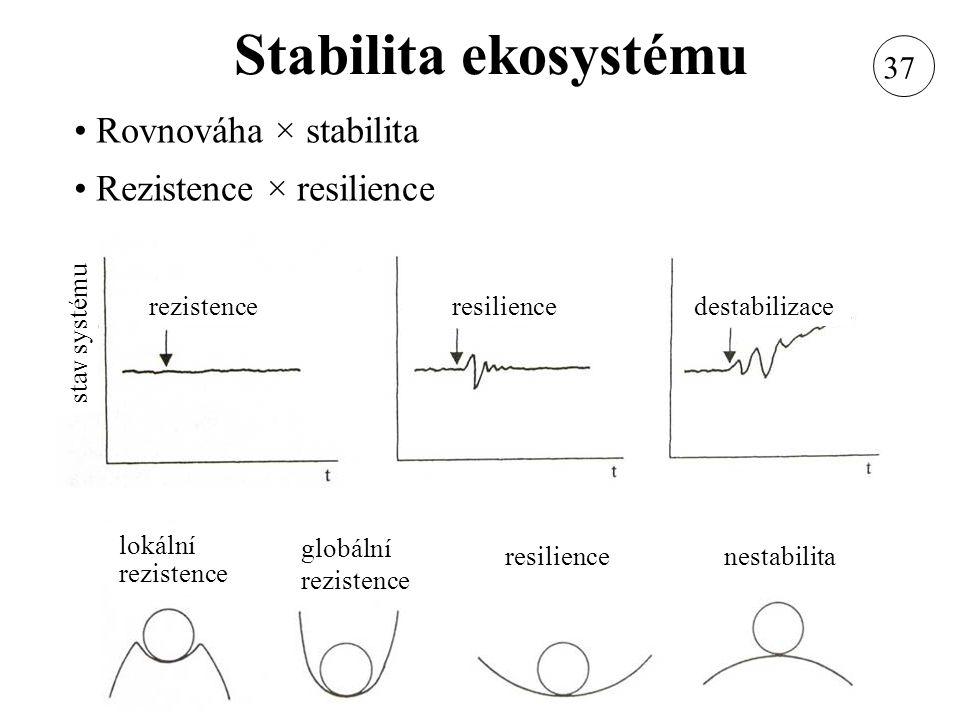Stabilita ekosystému Rovnováha × stabilita Rezistence × resilience 37