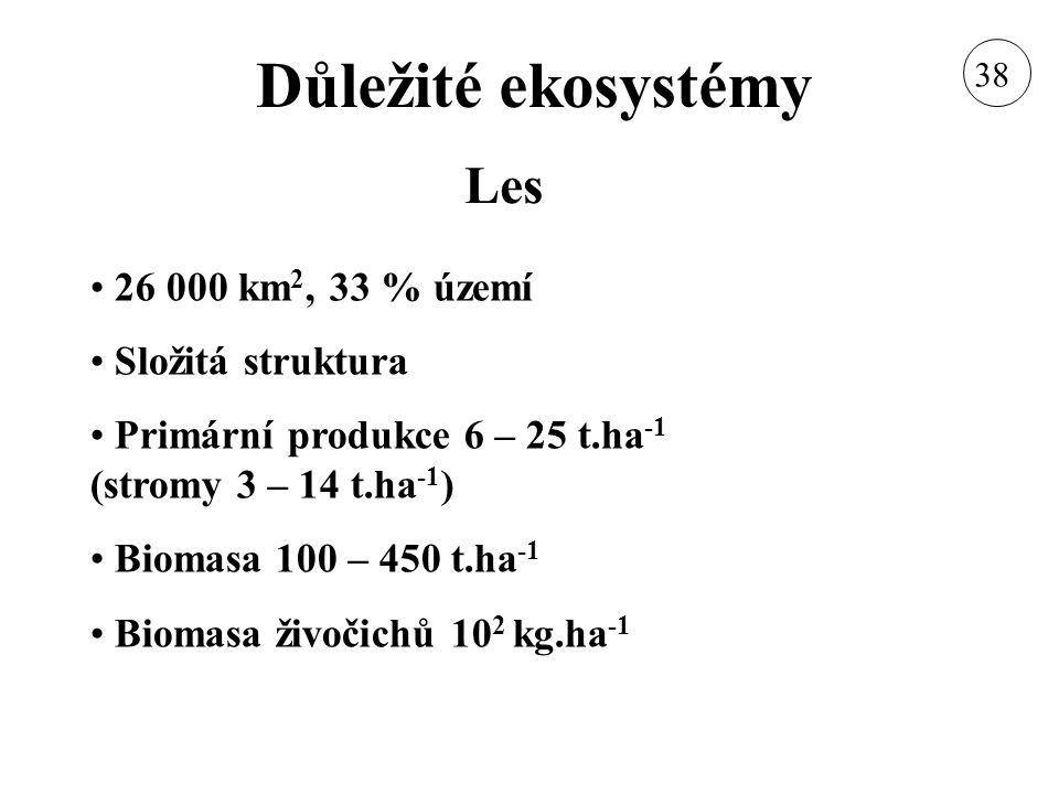 Důležité ekosystémy Les 26 000 km2, 33 % území Složitá struktura