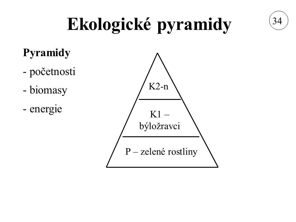 Ekologické pyramidy Pyramidy - početnosti - biomasy - energie 34 K2-n