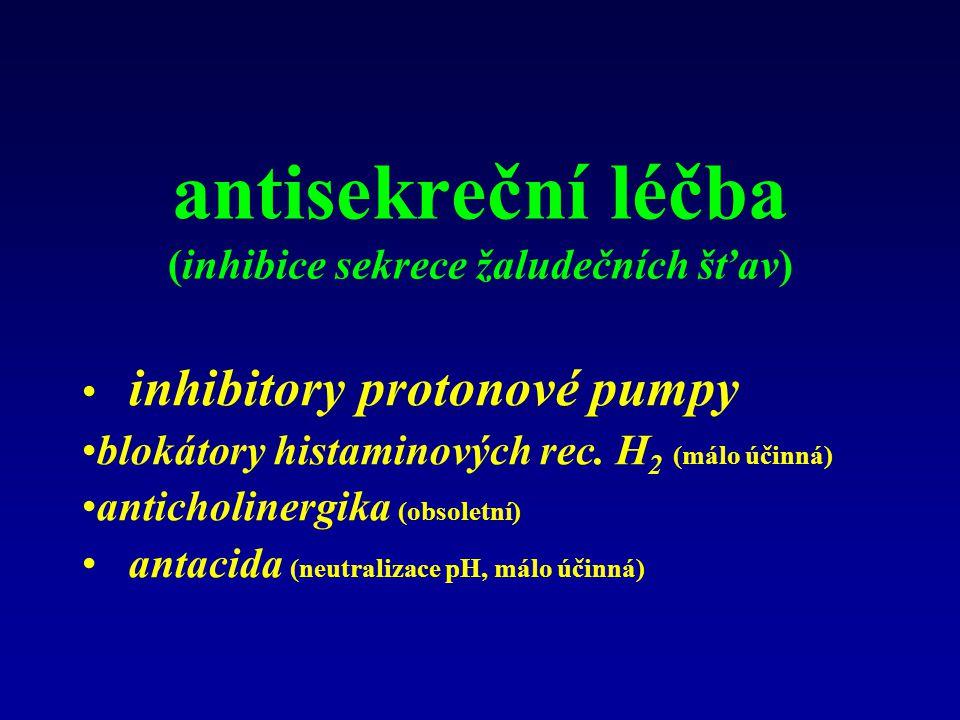 antisekreční léčba (inhibice sekrece žaludečních šťav)