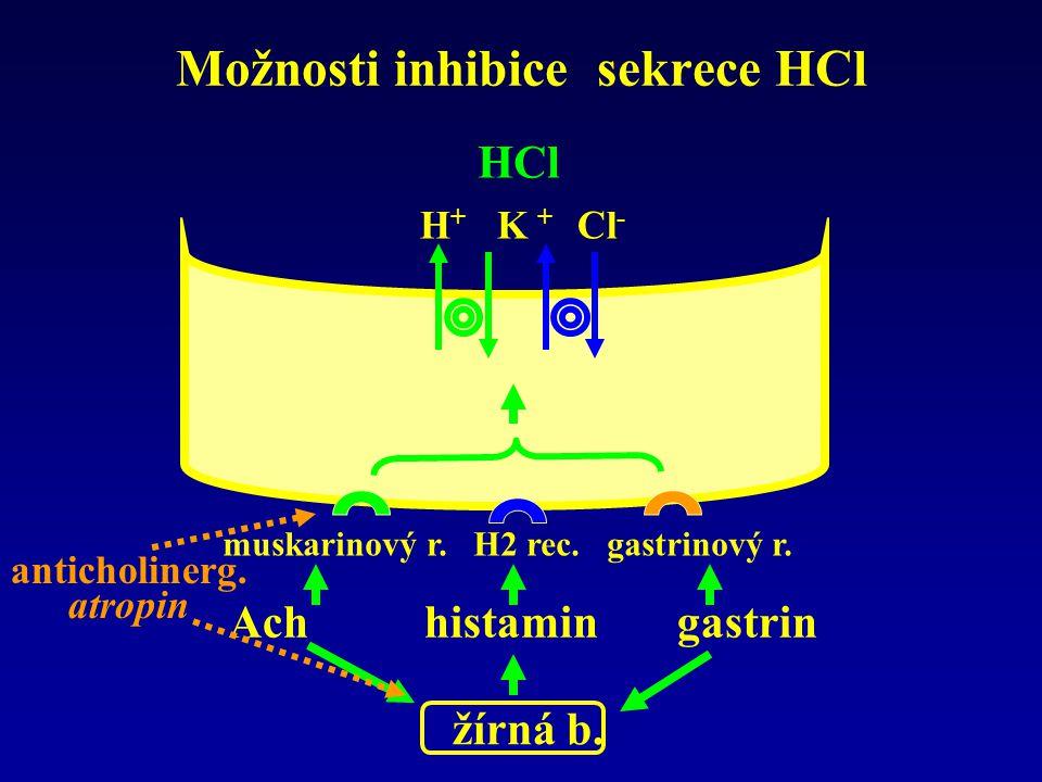 Možnosti inhibice sekrece HCl