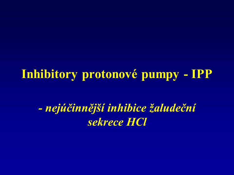 Inhibitory protonové pumpy - IPP