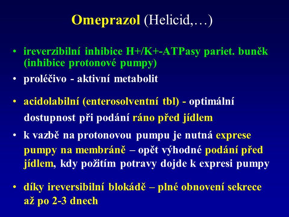 Omeprazol (Helicid,…) ireverzibilní inhibice H+/K+-ATPasy pariet. buněk. (inhibice protonové pumpy)