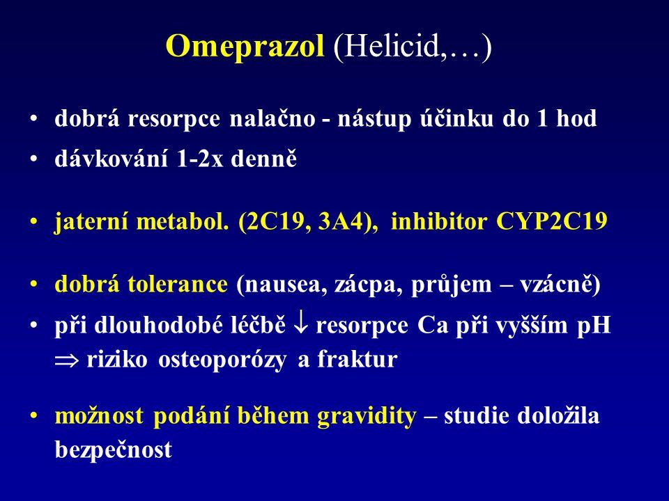 Omeprazol (Helicid,…) dobrá resorpce nalačno - nástup účinku do 1 hod