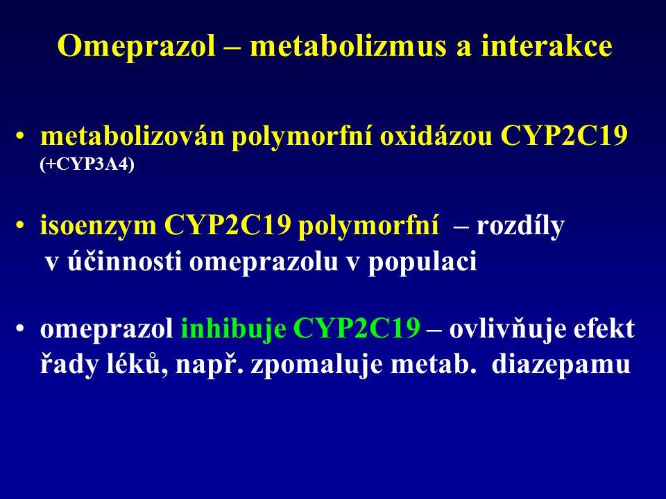 Omeprazol – metabolizmus a interakce