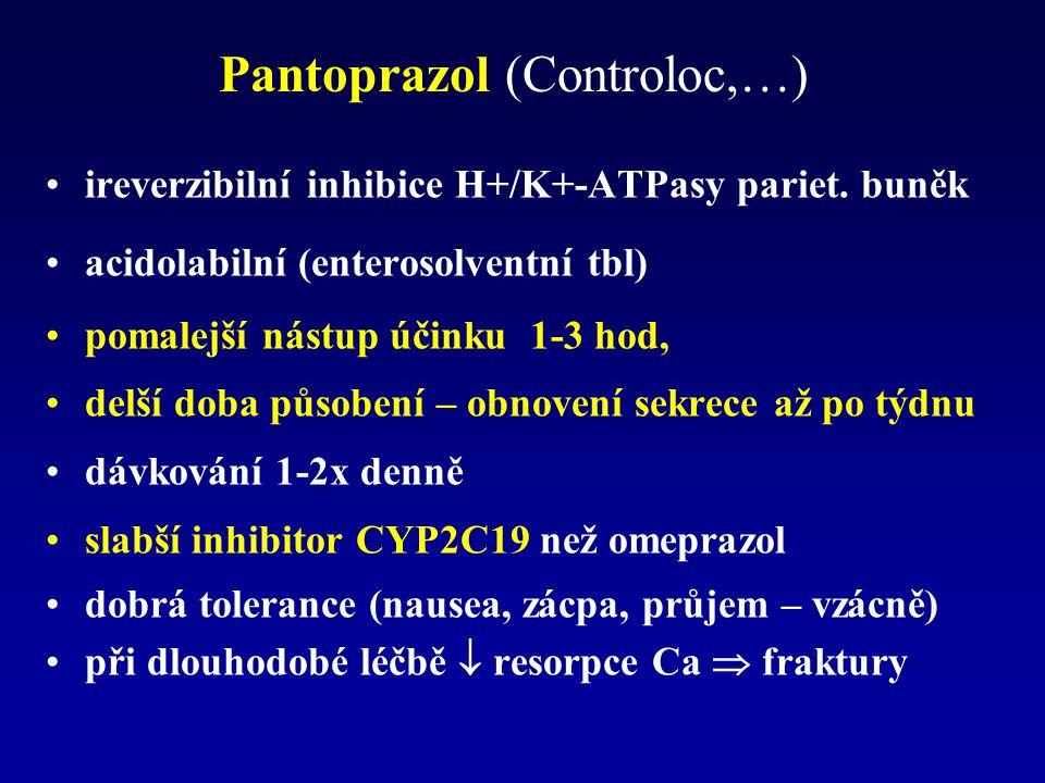 Pantoprazol (Controloc,…)