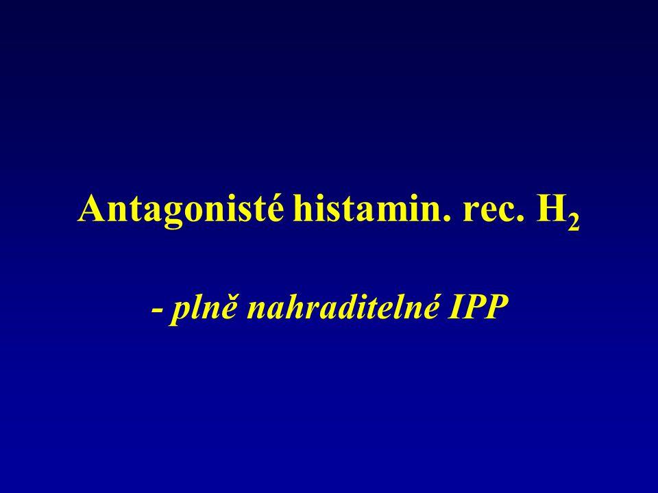 Antagonisté histamin. rec. H2