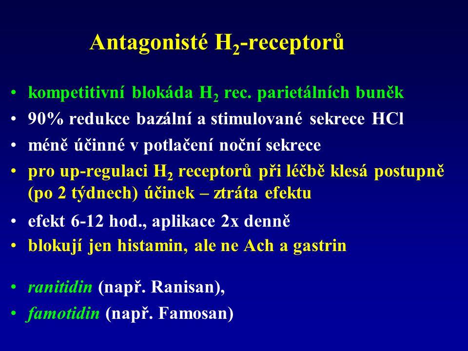 Antagonisté H2-receptorů