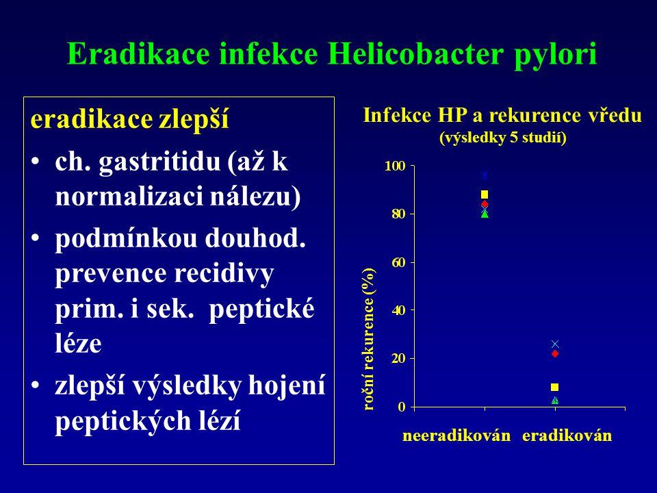 Infekce HP a rekurence vředu (výsledky 5 studií)