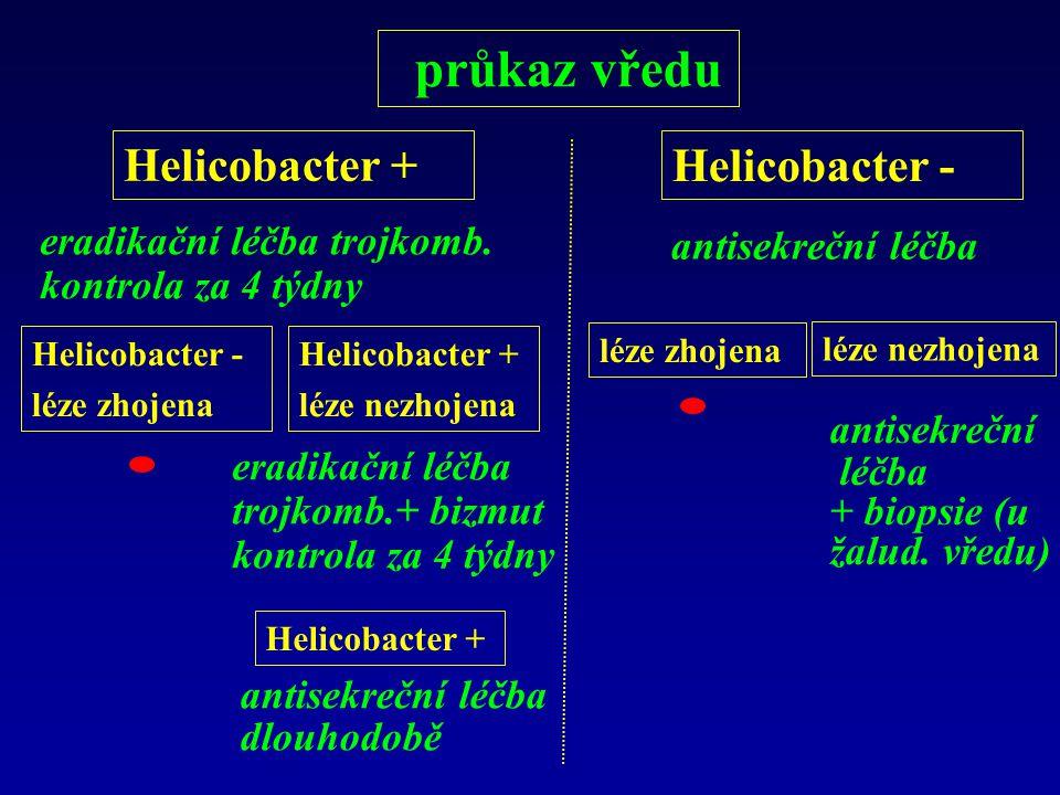 průkaz vředu Helicobacter + Helicobacter - antisekreční léčba