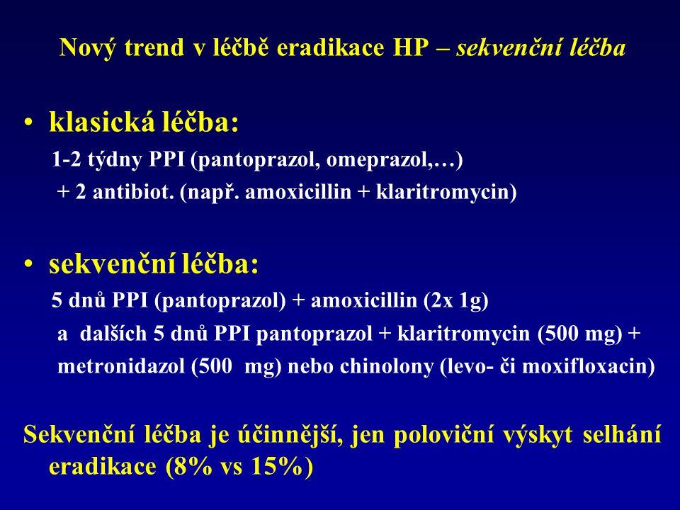 Nový trend v léčbě eradikace HP – sekvenční léčba