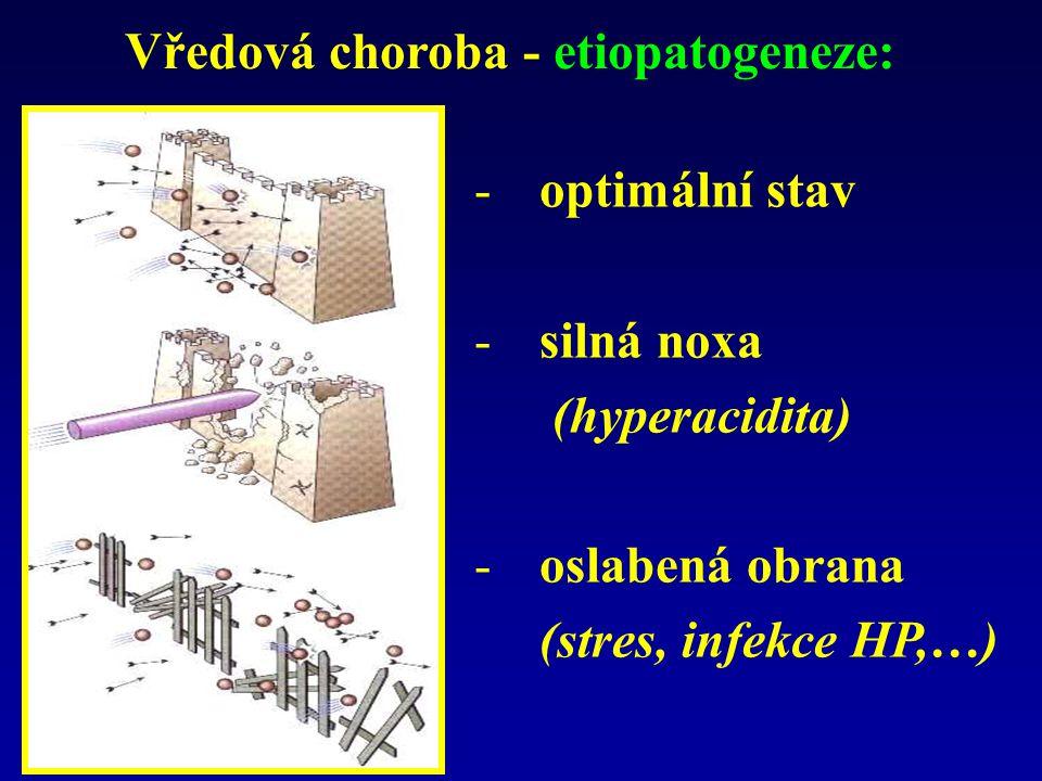 Vředová choroba - etiopatogeneze: