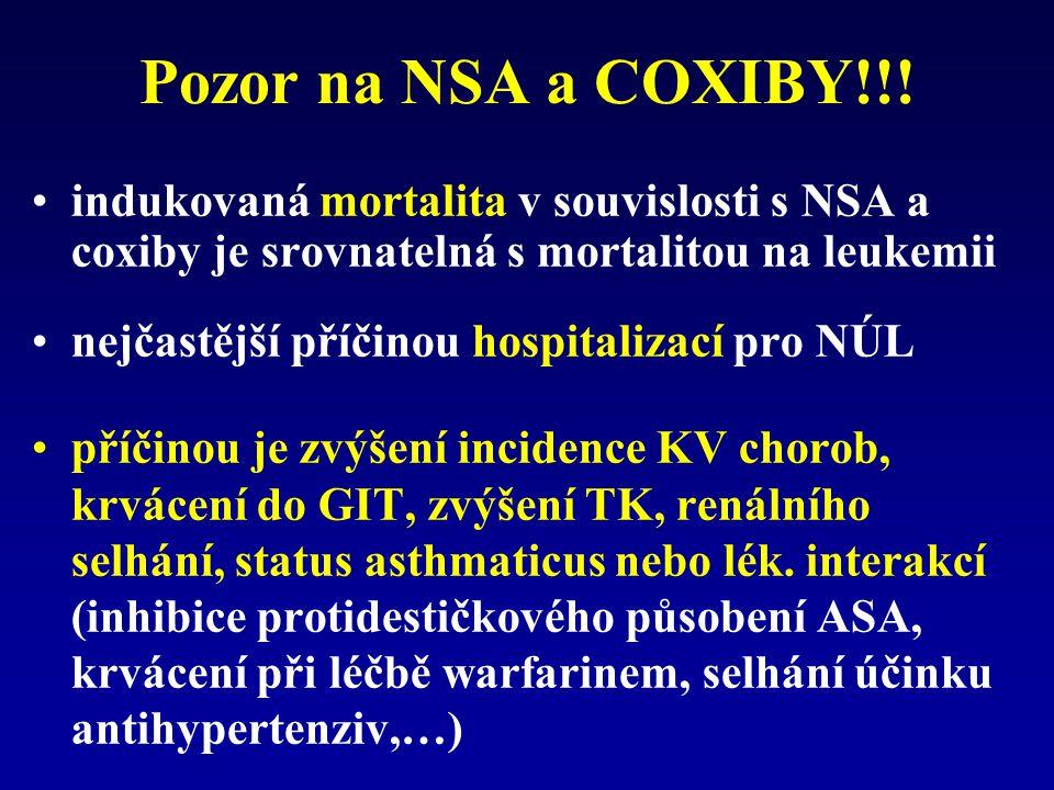 Pozor na NSA a COXIBY!!! indukovaná mortalita v souvislosti s NSA a coxiby je srovnatelná s mortalitou na leukemii.