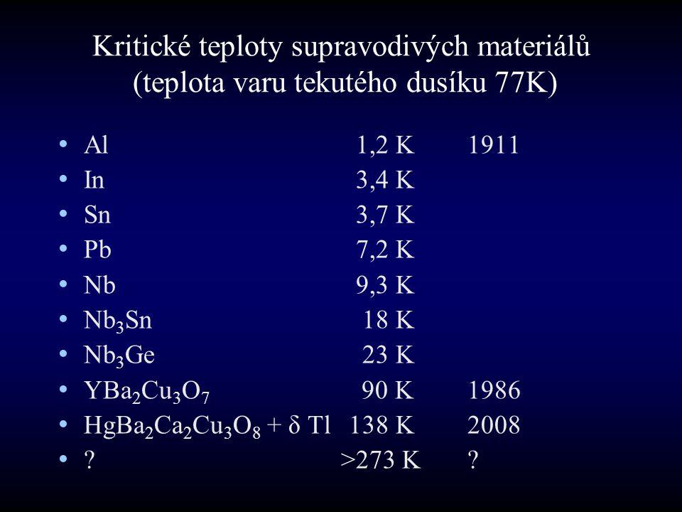 Kritické teploty supravodivých materiálů (teplota varu tekutého dusíku 77K)
